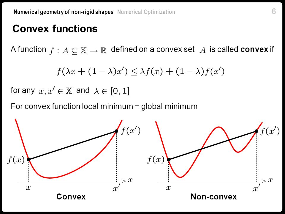Convex functions A function defined on a convex set is called convex if.