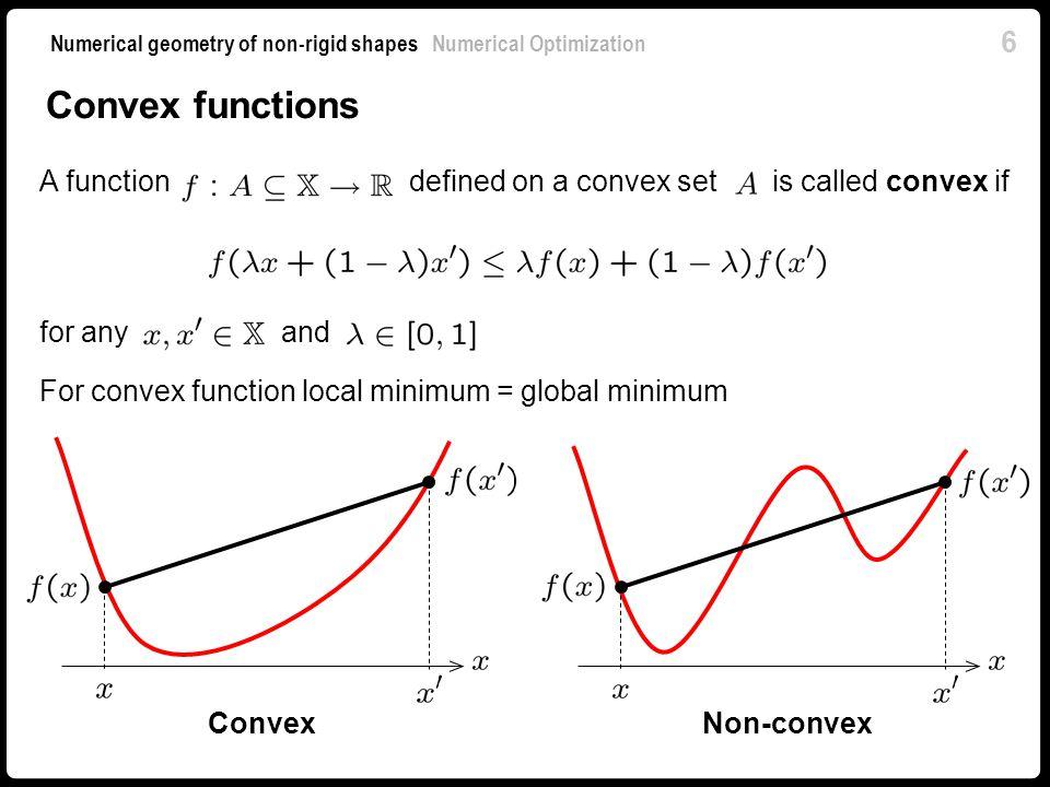 free Elements of Descriptive Geometry