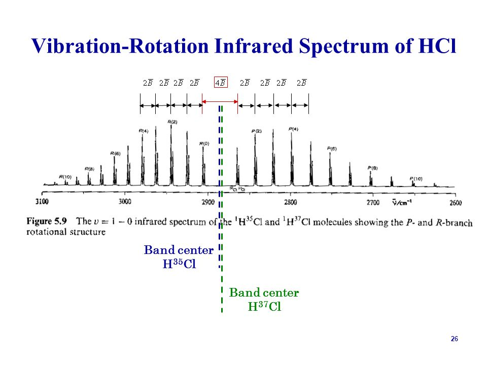 vibrational rotational lab of hcl Molecular beam reaction of k with hcl: effect of rotational state of hcl helmut h dispert, michael w geis rotational dynamics lab richard a molecular dynamics simulation of rotational and vibrational relaxation in liquid hcl the journal of chemical physics 79, 917 (1983.