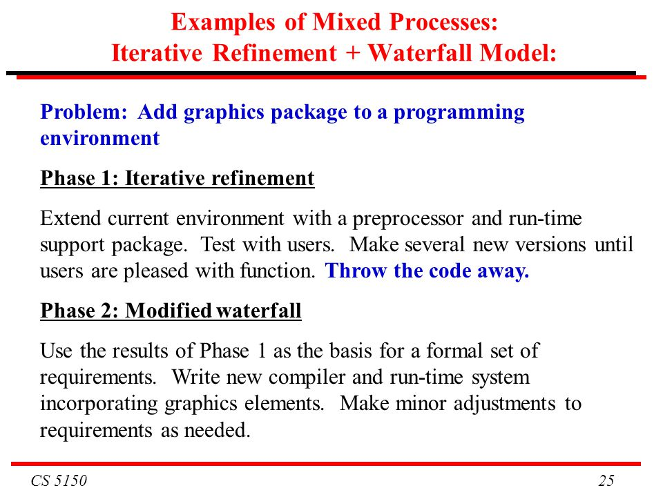 Examples of Mixed Processes: Iterative Refinement + Waterfall Model: