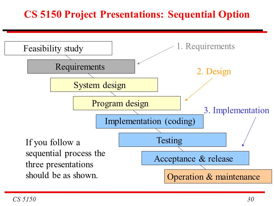 CS 5150 Project Presentations: Sequential Option