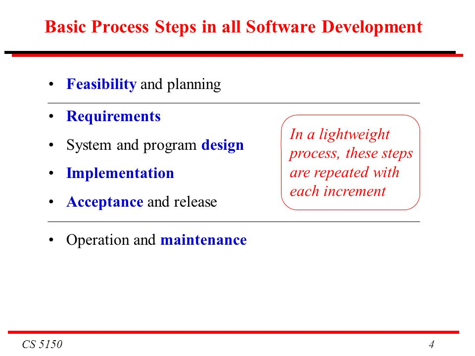 Basic Process Steps in all Software Development