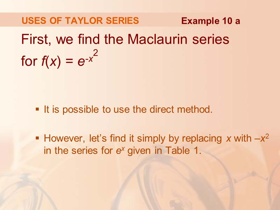 First, we find the Maclaurin series for f(x) = e-x2
