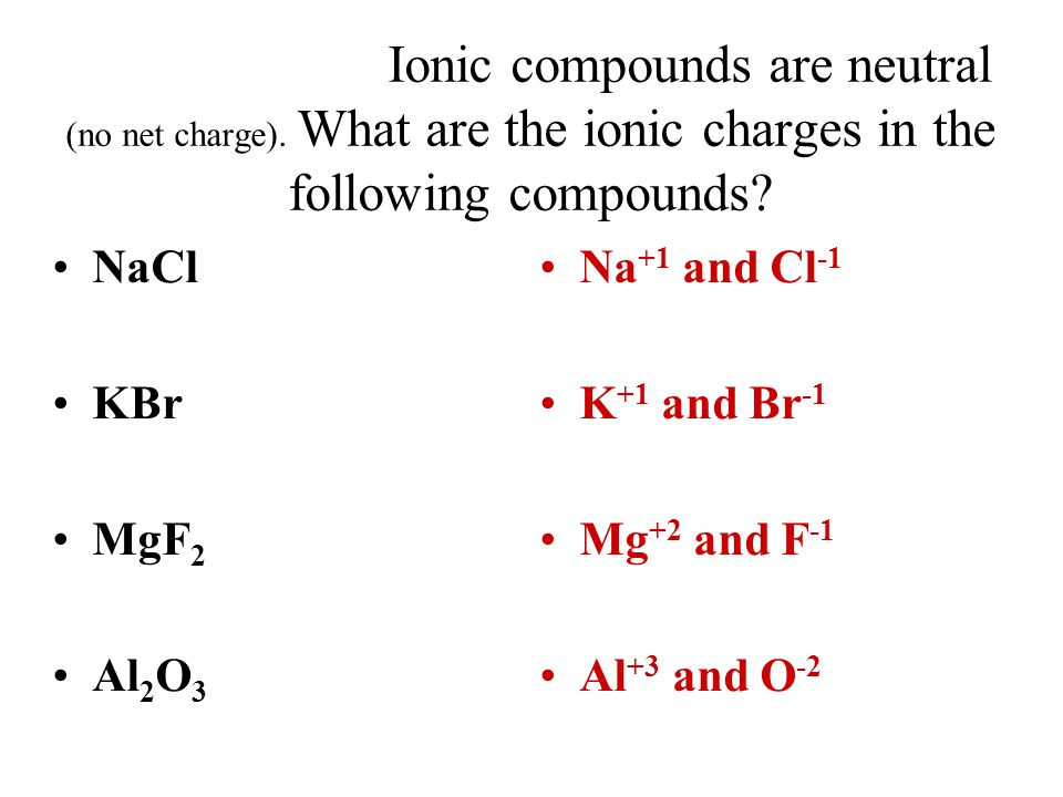 Beryllium (Be) will most likely form an ion with what charge ...