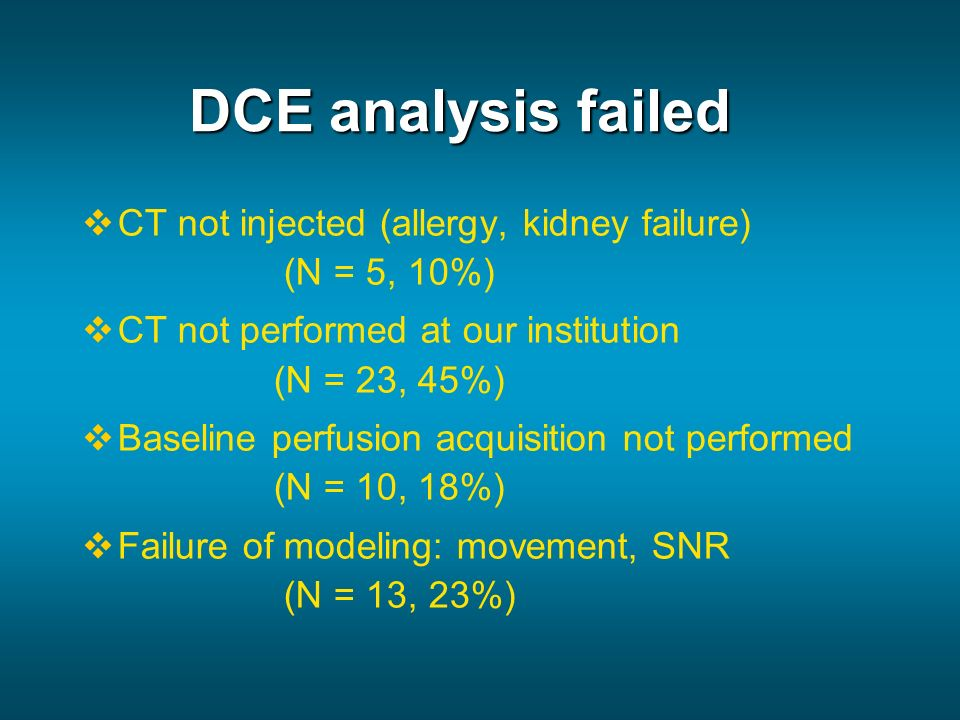 DCE analysis failed CT not injected (allergy, kidney failure) (N = 5, 10%) CT not performed at our institution (N = 23, 45%)