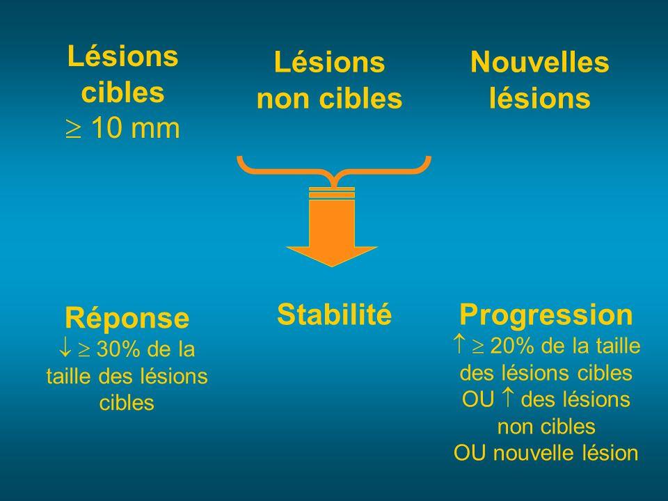 Lésions non cibles Nouvelles lésions Réponse Stabilité Progression