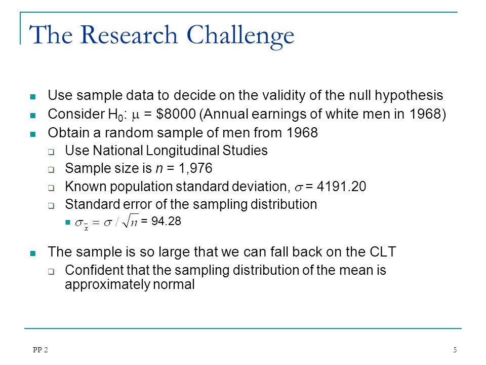 hypothesis essay example