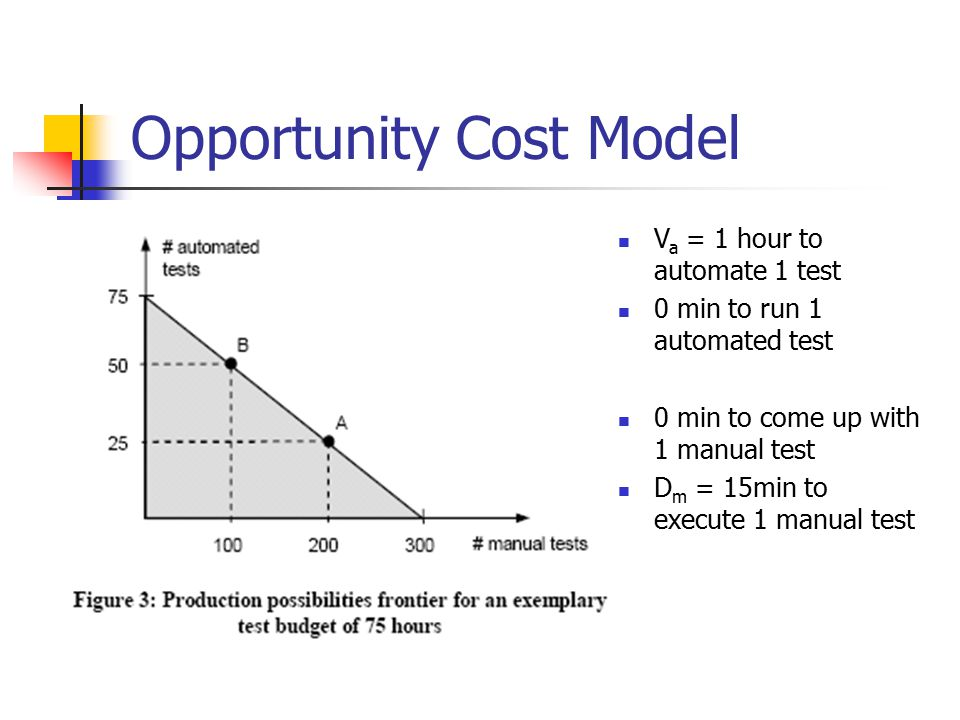 Essay on Cost and Cost Curves | Microeconomic Theory