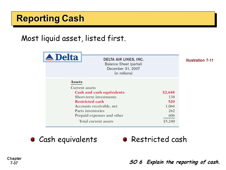 Reporting Cash Most liquid asset, listed first. Cash equivalents