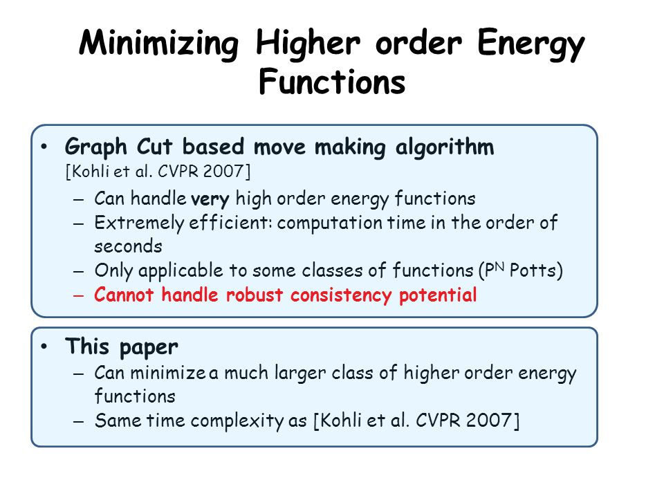 Minimizing Higher order Energy Functions
