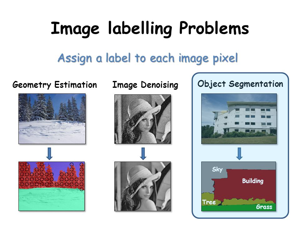 Image labelling Problems