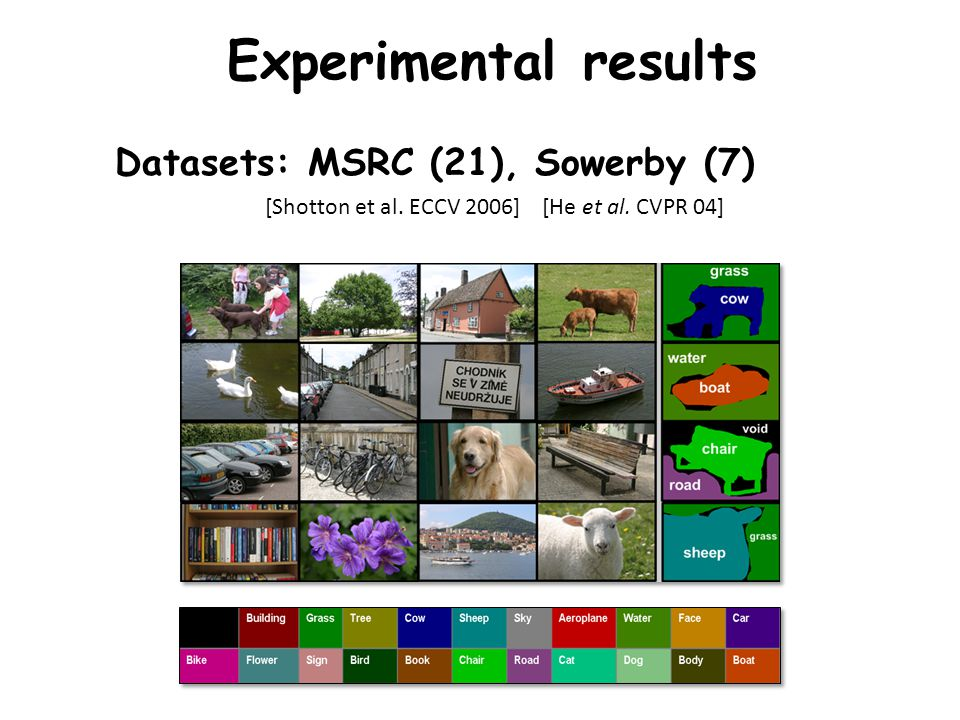 Experimental results Datasets: MSRC (21), Sowerby (7)