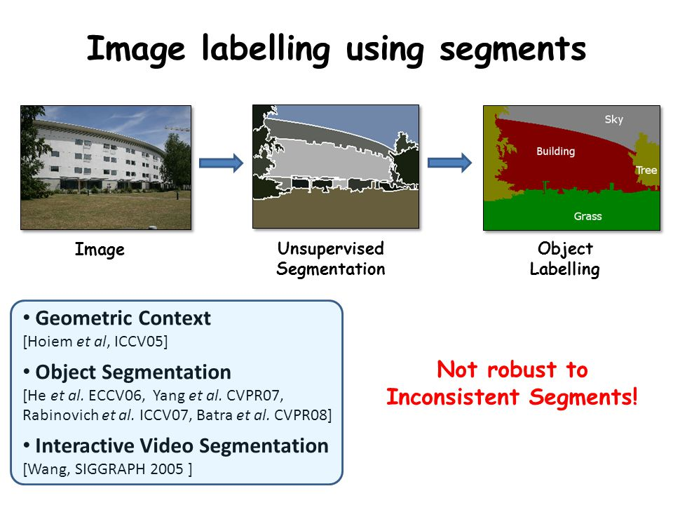 Image labelling using segments