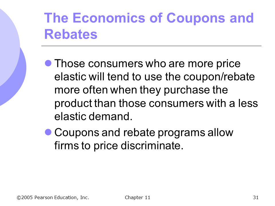 Purchasing power coupon codes