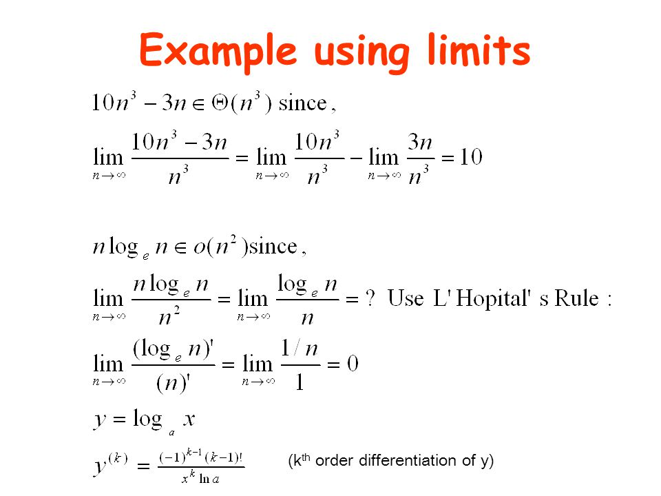 Example using limits (kth order differentiation of y)
