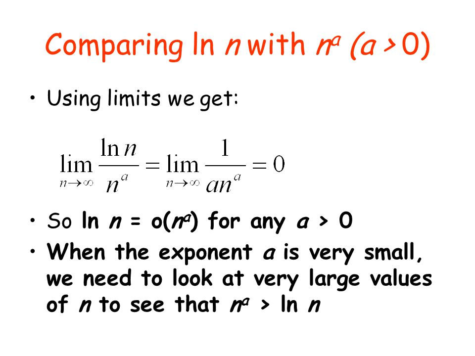 Comparing ln n with na (a > 0)