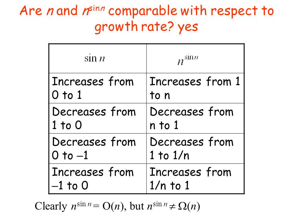 Are n and nsinn comparable with respect to growth rate yes