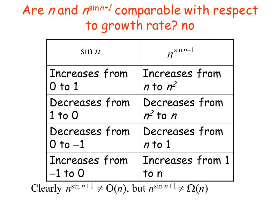 Are n and nsinn+1 comparable with respect to growth rate no