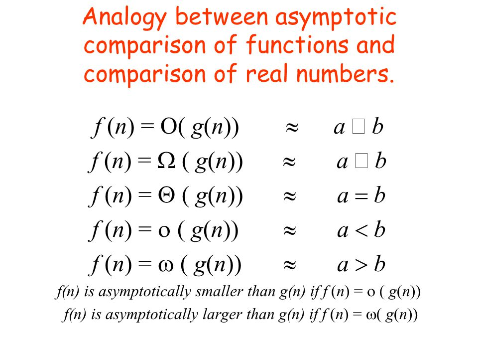 Analogy between asymptotic comparison of functions and comparison of real numbers.
