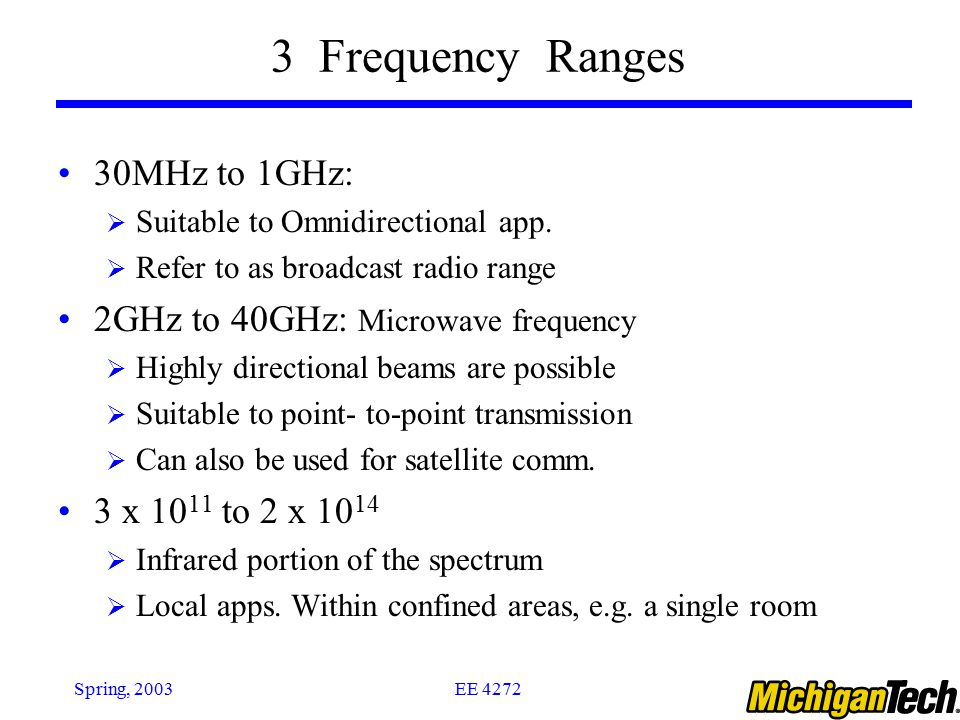 3 Frequency Ranges 30MHz to 1GHz: 2GHz to 40GHz: Microwave frequency
