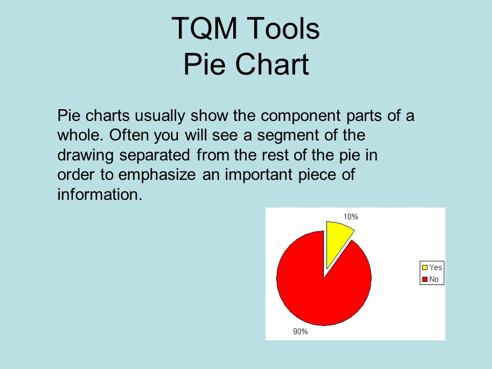 Tqm Tools Pie Chart What Is A PieChart  Ppt Video Online Download