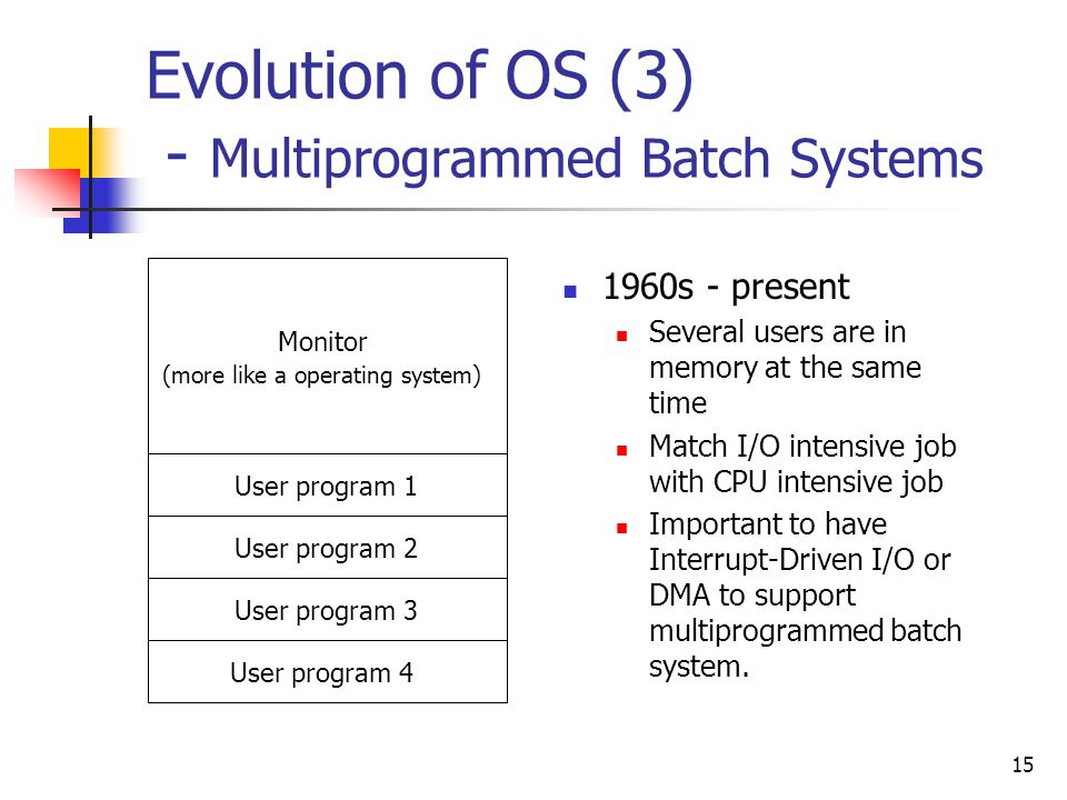 Evolution of OS (3) - Multiprogrammed Batch Systems
