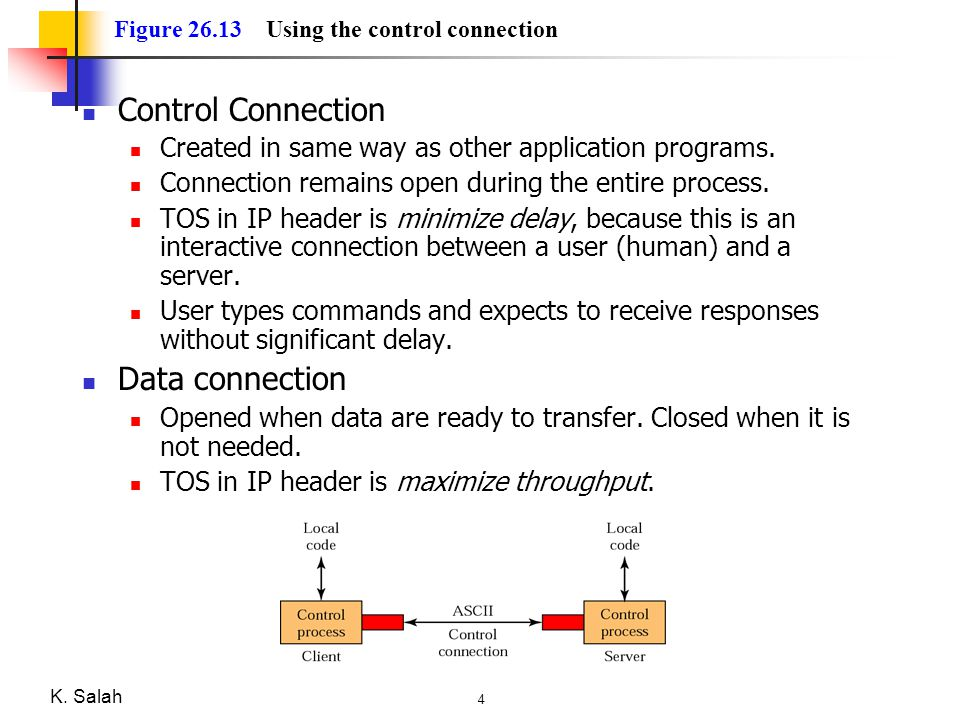 Control Connection Data connection