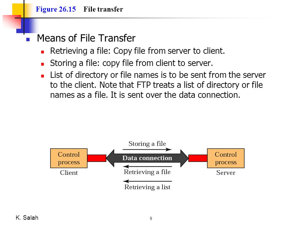 Figure File transfer Means of File Transfer. Retrieving a file: Copy file from server to client.