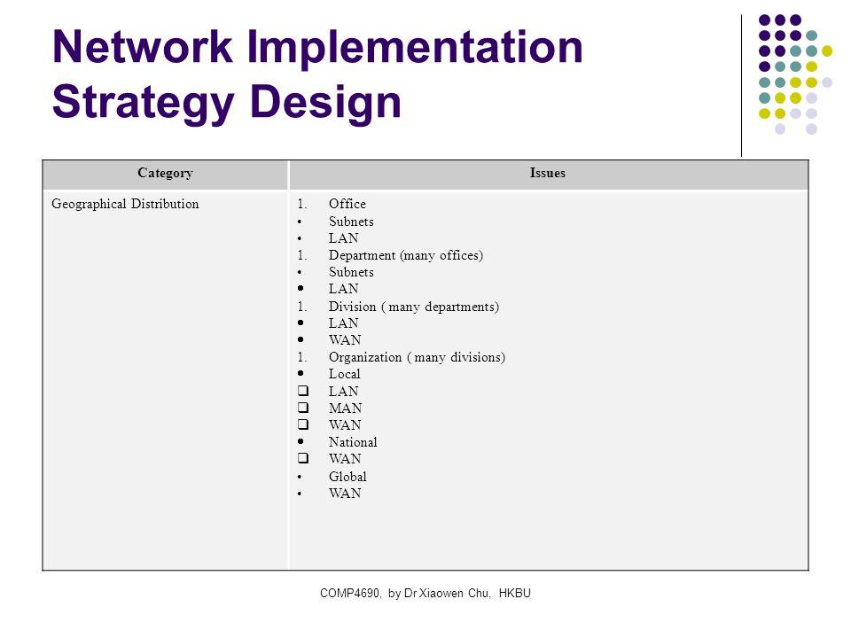 Chapter 2 network management model ppt download for Network design and implementation plan