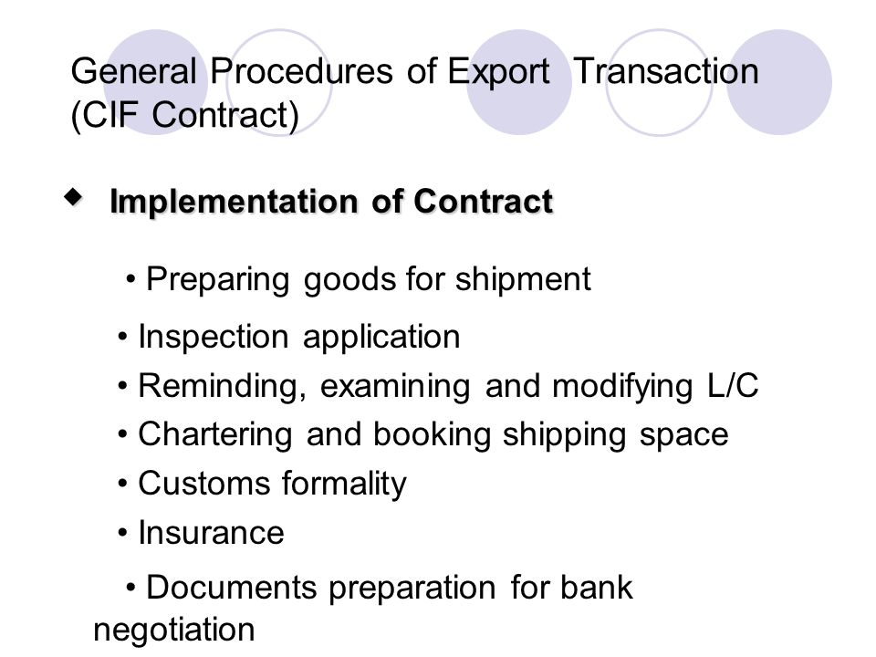 Exporting And Importing Procedures - Ppt Download