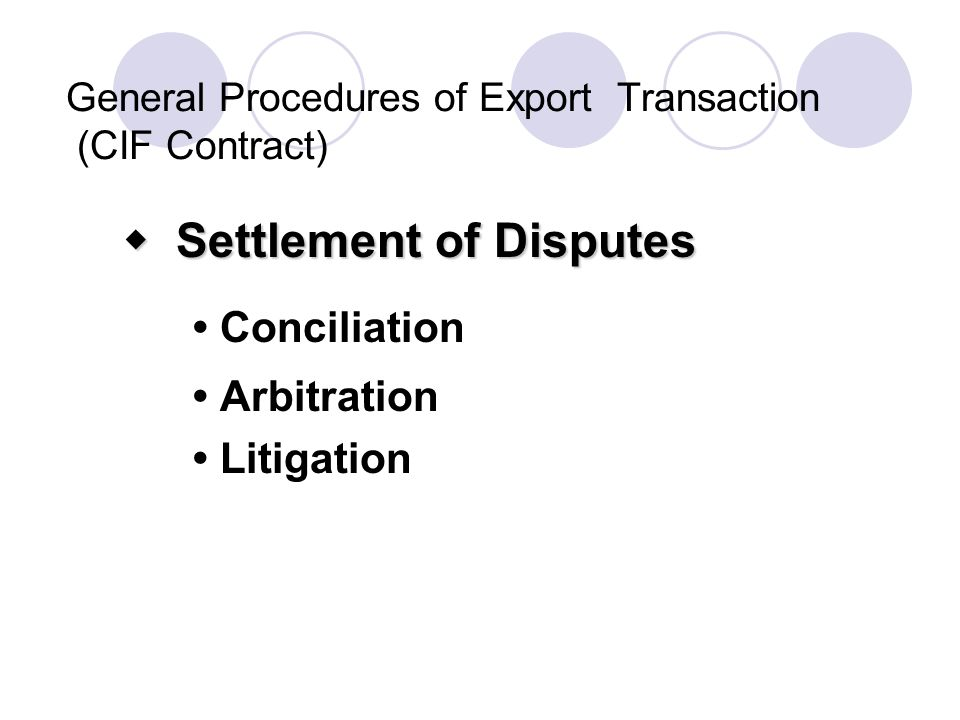 Exporting and Importing Procedures ppt download – Export Contract