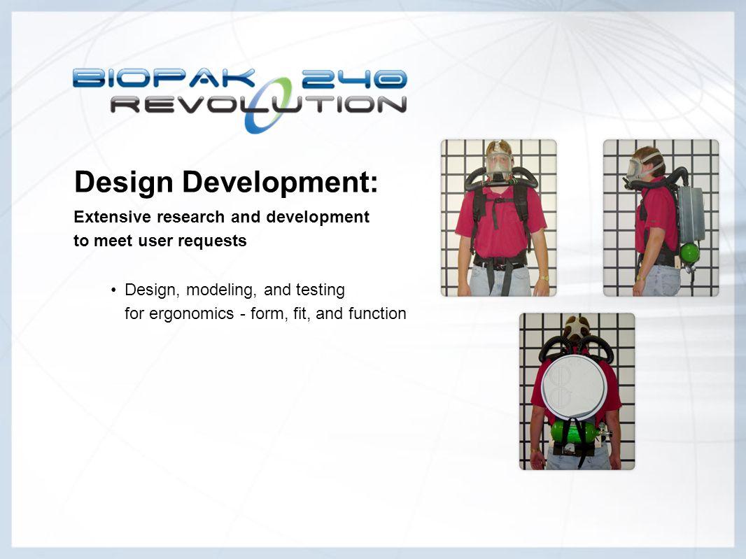 Design Development:Extensive research and development to meet user requests.