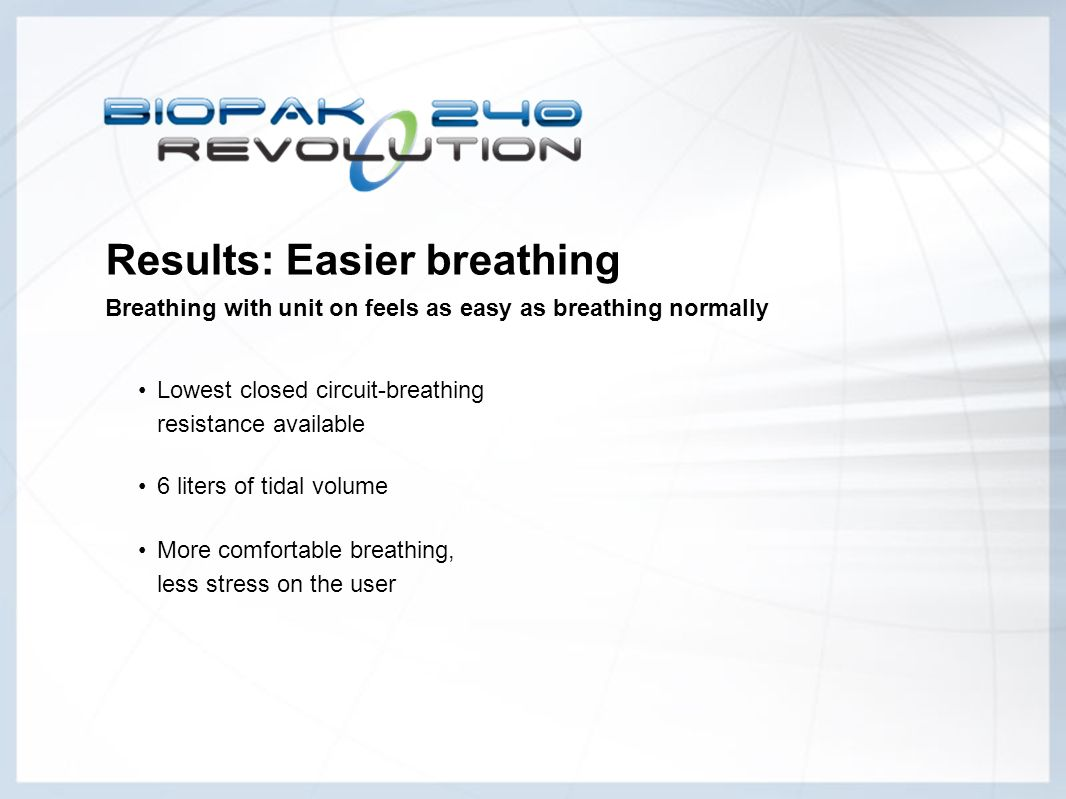 Results: Easier breathing Breathing with unit on feels as easy as breathing normally