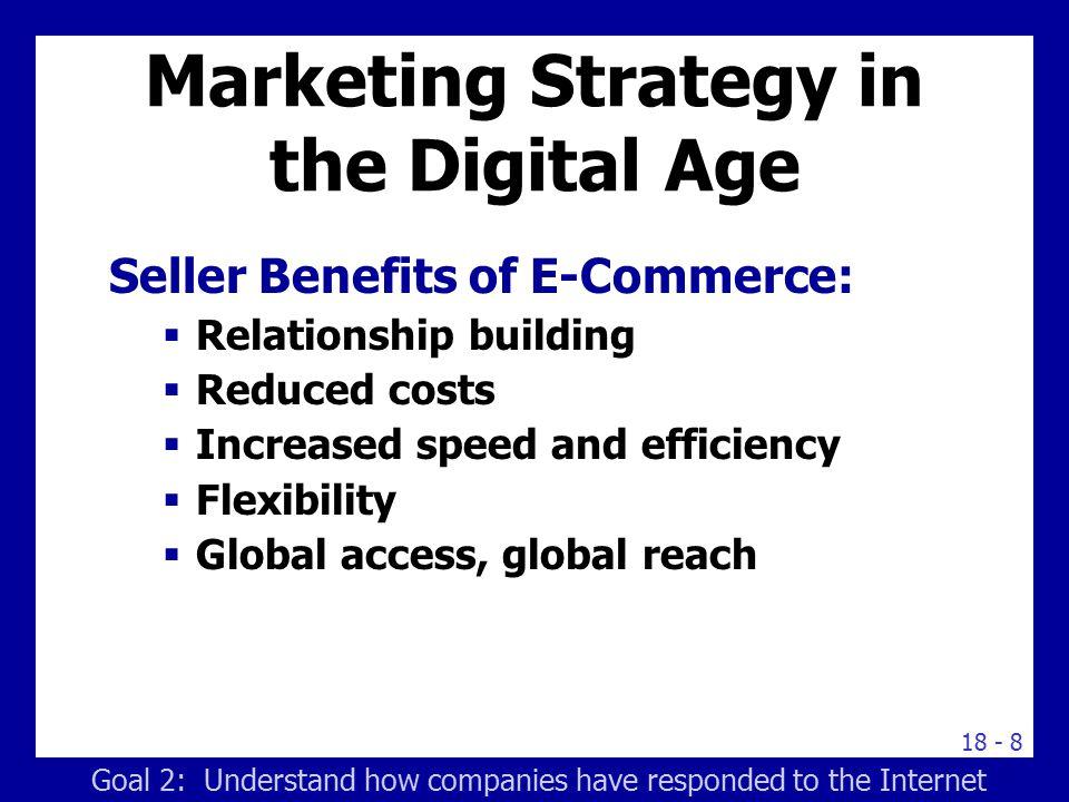 E-Commerce Domains E-Marketing Domains B2C B2B C2C C2B