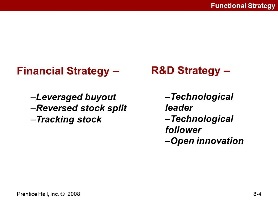 Financial Strategy – R&D Strategy – Leveraged buyout