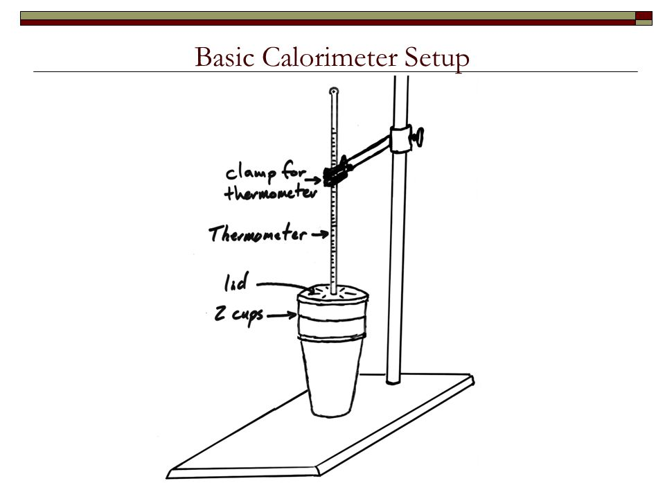 ice calorimeter determination with mg Determination of the unknown heat of combustion or of  melting of ice in the bunsen ice calorimeter)  approximately 4-8 mg of each sample was weighed.