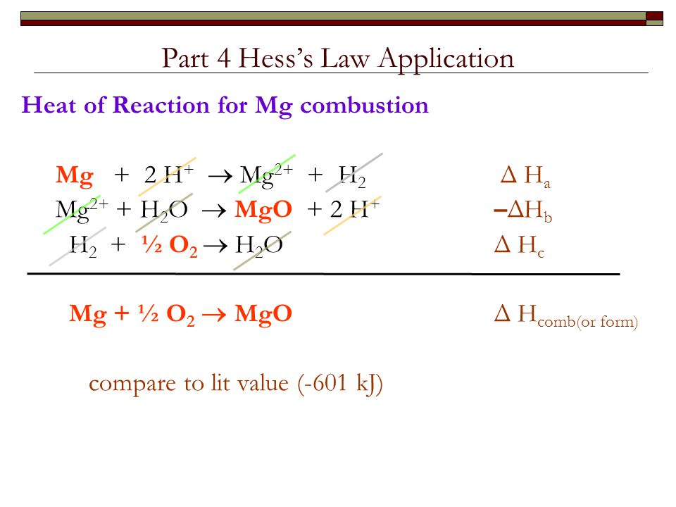 calorimetry and hess law Hess's law states that if a reaction can be expressed as the sum of two other reactions, then the enthalpy change for that reaction can be calculated as the sum of the enthalpies of the two other reactions.