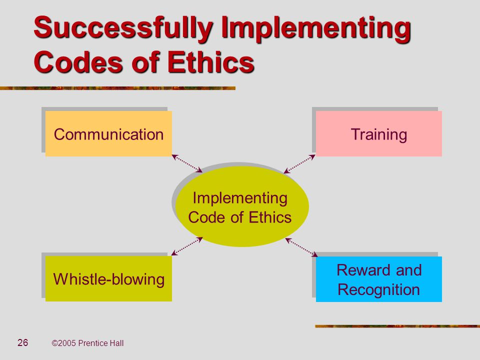 the importance of implementing and maintaining a code of ethics Code of conduct and best practice guidelines for journal editors  code of conduct and best practice guidelines  developing and maintaining a database of.