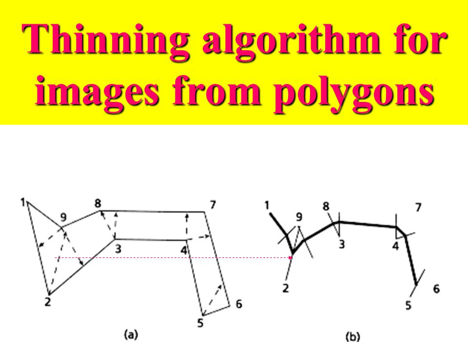 Requirements Of Good Line Drawing Algorithm : Thinning algorithms thick images thin color