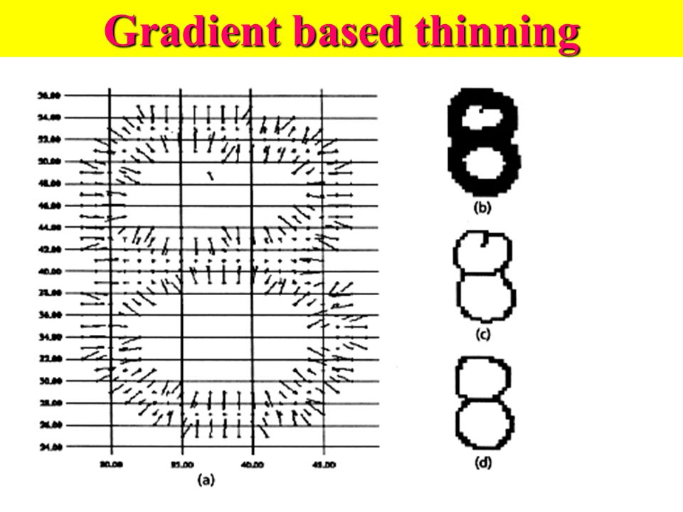 Thick Line Drawing Algorithm In C : Thinning algorithms thick images thin color