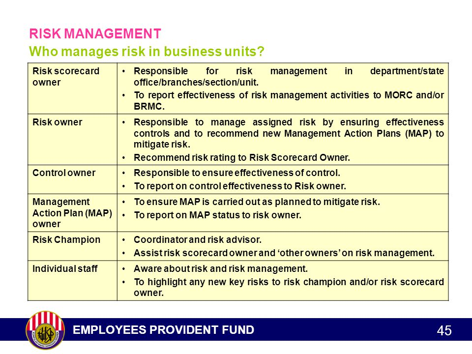 Risk Management Who Manages Risk In Business Units