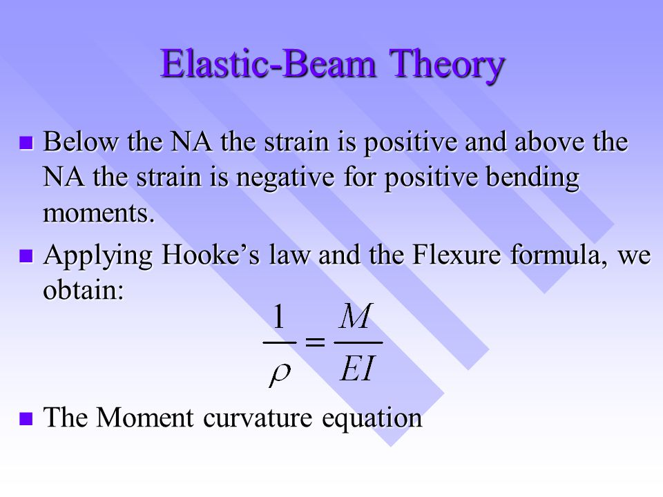 conclusion of bending moment experiment Bending of beams experiment report  it can be easily obtained the conclusion that normals remains normal if the euler-bernoulli beam theory is applied on a beam .