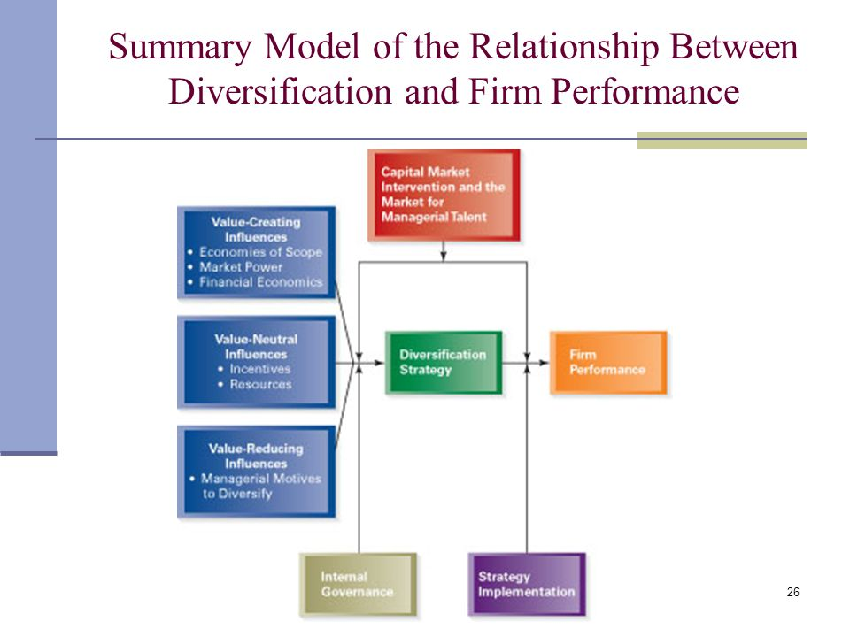 relationship between hrm and firm performance Opening the black box of the relationship between hrm and firm performance 24 supposed to belong our results also meet this requirement both of these criteria.