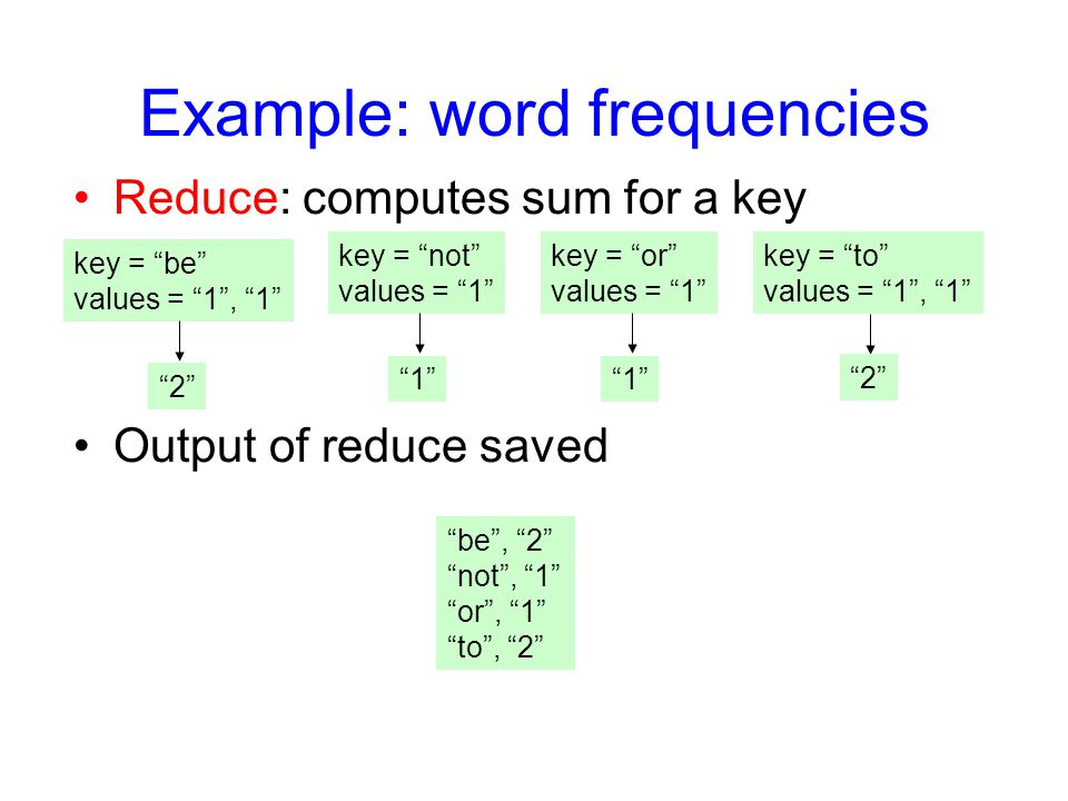 Example: word frequencies