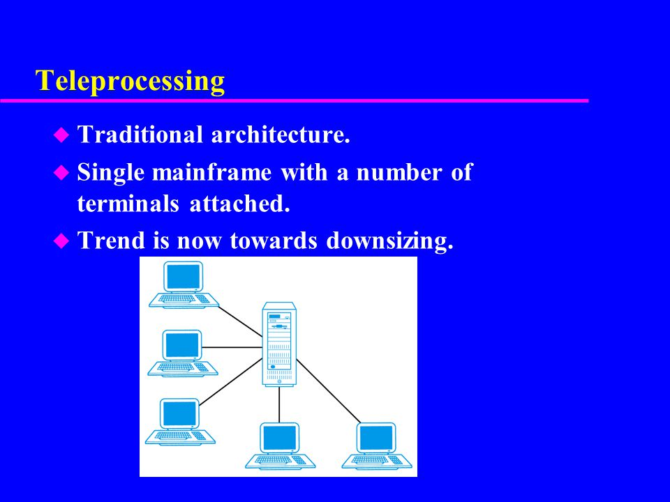 Teleprocessing Traditional architecture.