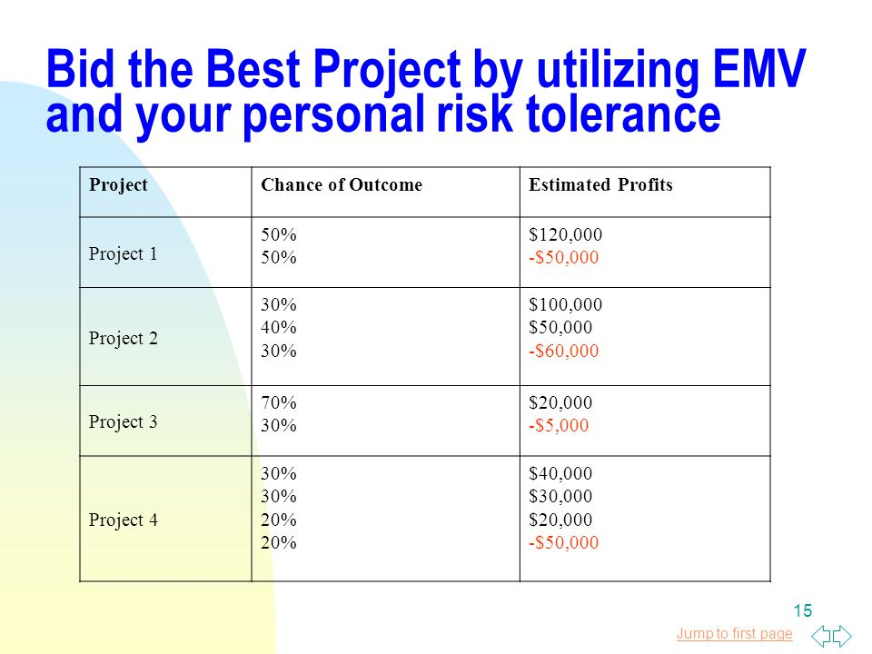 identifying and managing project risk pdf