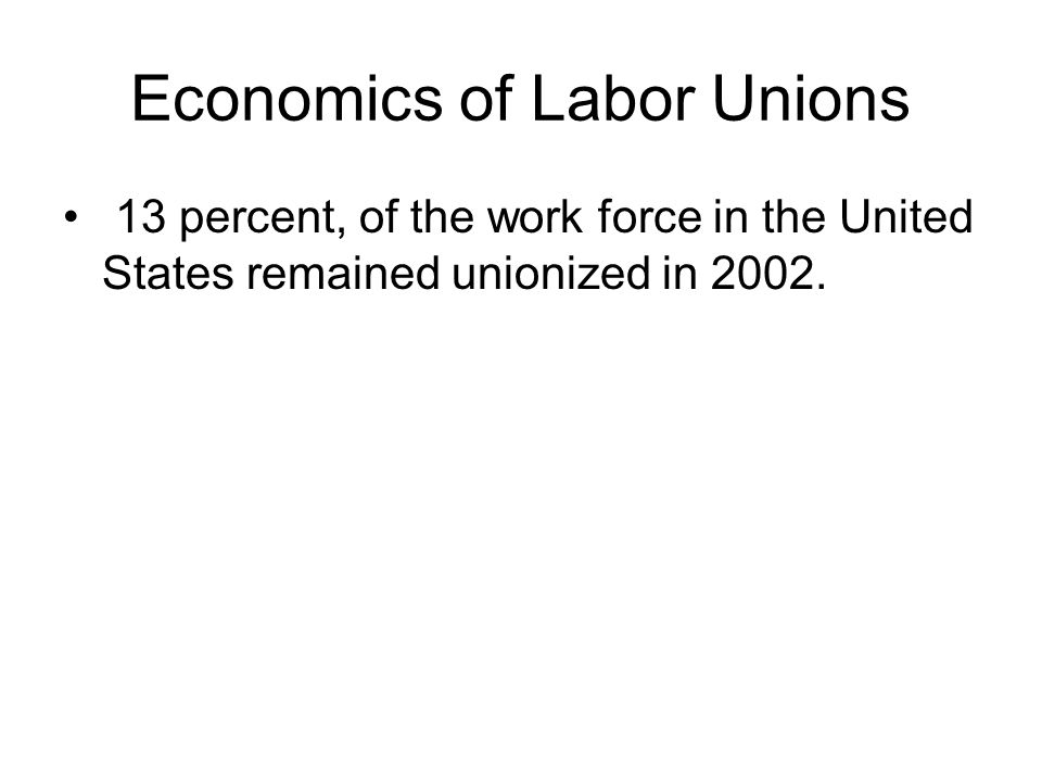 Economics of Labor Unions