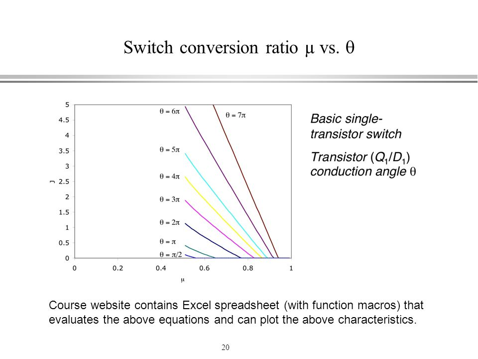 Switch conversion ratio µ vs. 