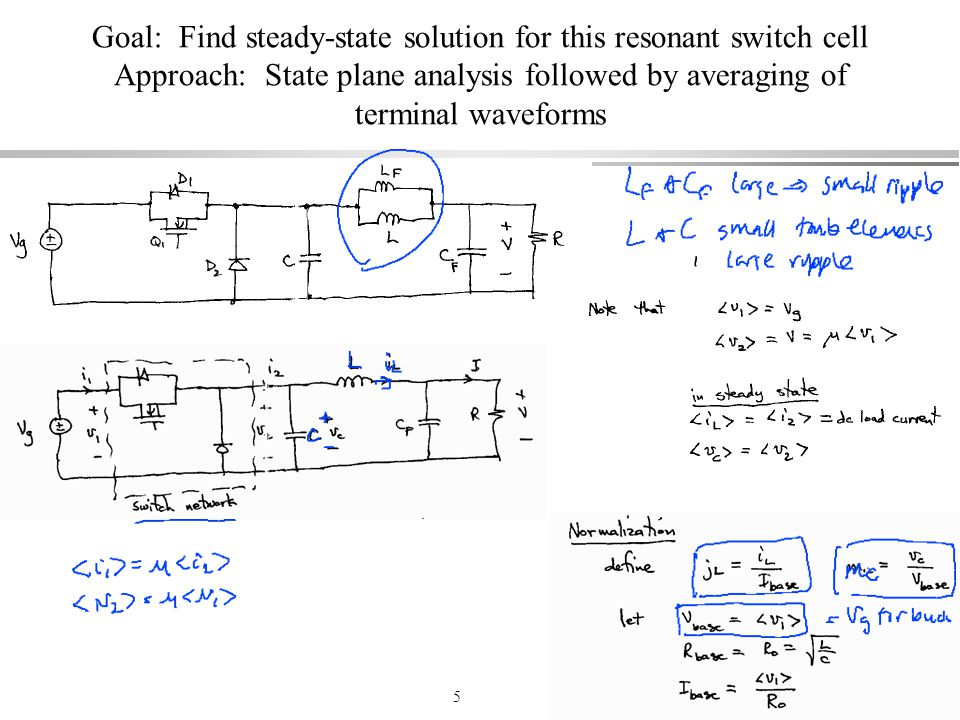 Goal: Find steady-state solution for this resonant switch cell Approach: State plane analysis followed by averaging of terminal waveforms
