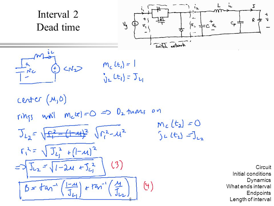 Interval 2 Dead time Circuit Initial conditions Dynamics